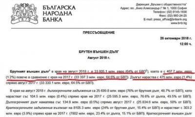 banka_dalg