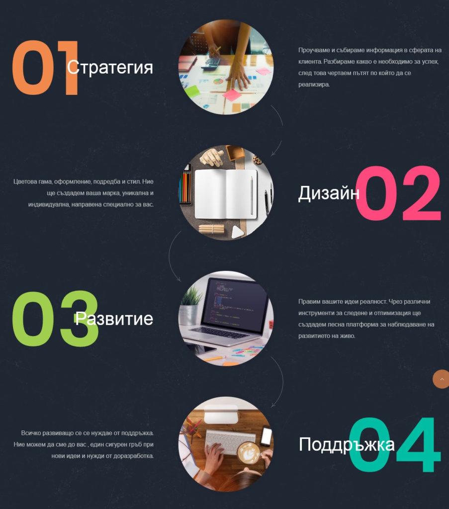 Screenshot_2019-08-21 Начало - Web Stranici